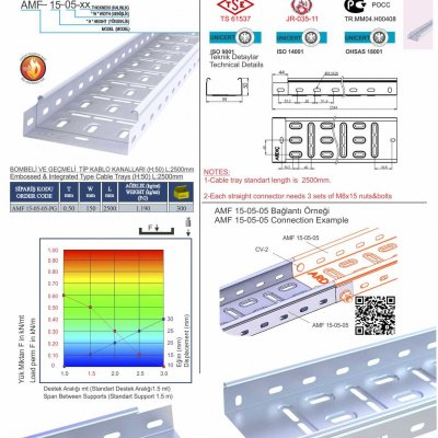 2 H50 W150 T05 Embossed & Integrated Cable Trays